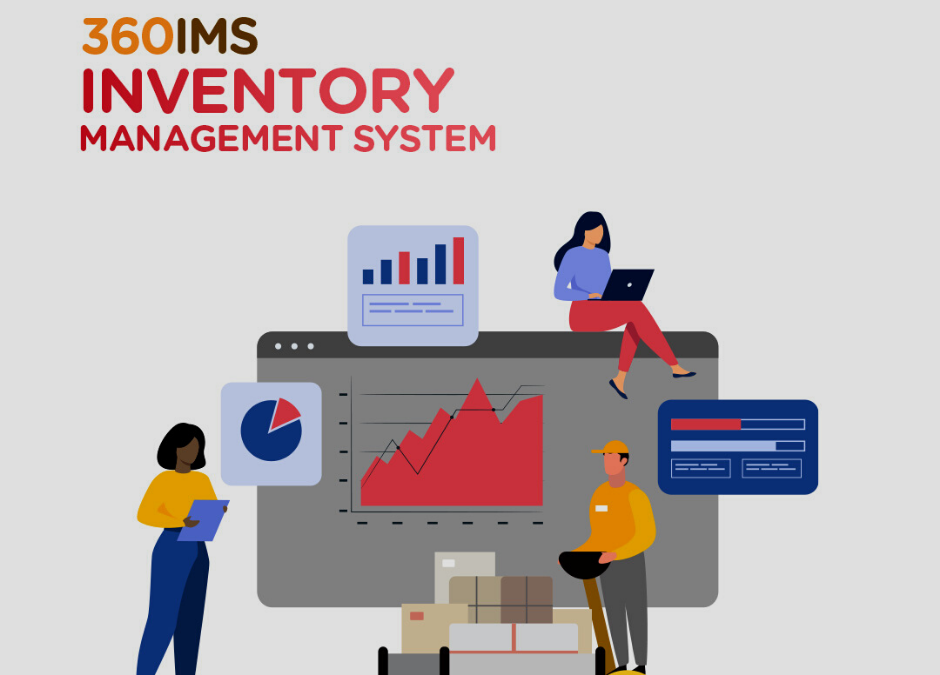The Management Modules of 360IMS
